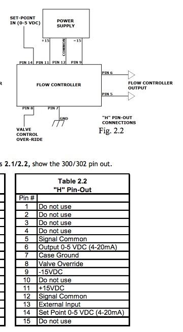 MFC pinout scheme
